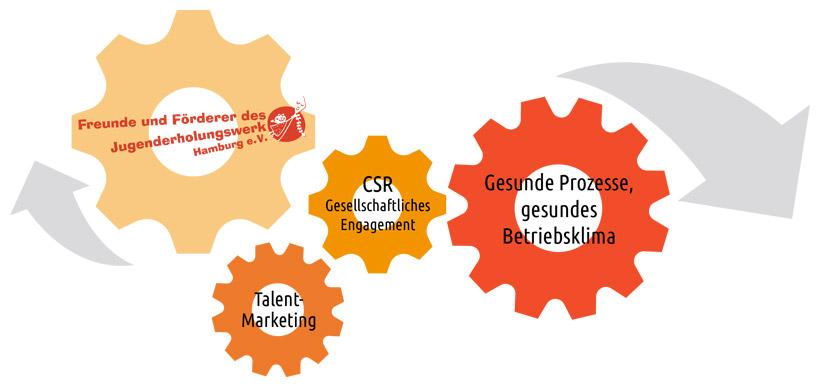 JEW-Grafik-CSR-820